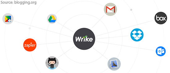 wrike-project-management-software
